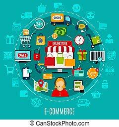 e-commerce, fogalom, lakás