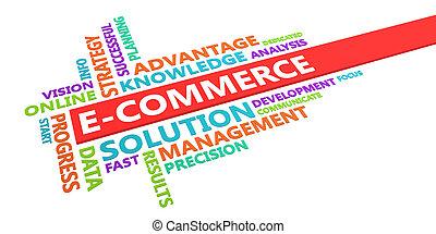 e-commerce, szó, felhő