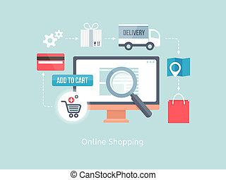 e-commerce, vásárol online