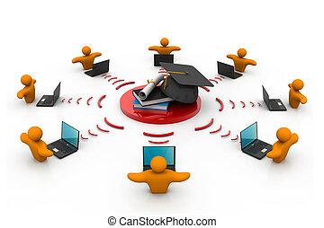 e-learning, fogalom