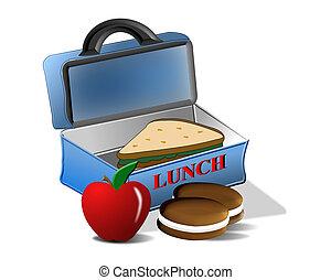 ebédel, izbogis