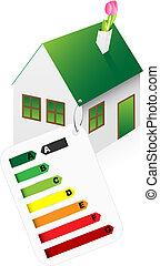 eco, épület, barátságos