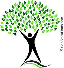 eco, jel, fa, barátságos, ember