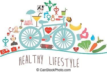 egészséges életmód, háttér