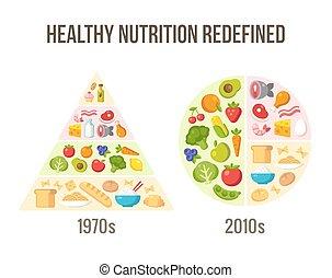 egészséges, akkor, jelenleg, diéta