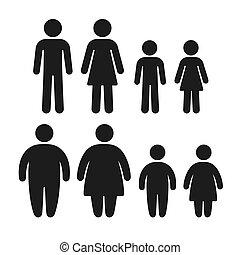 egészséges, elhízott, állhatatos, ikon