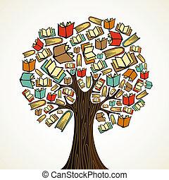 előjegyez, fa, fogalom, oktatás