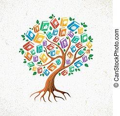 előjegyez, fogalom, fa, tudás, oktatás