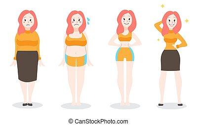 előrehalad, nő, concept., weight., kövér, fogyaszt, neki, loosing, egészséges