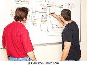 elektromos, mérnök-tudomány, osztály
