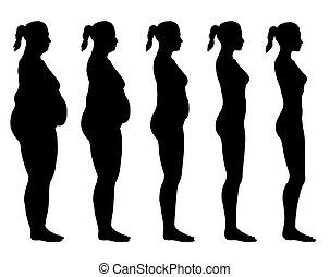 elhízott, árnykép, női, csontos, szegély kilátás