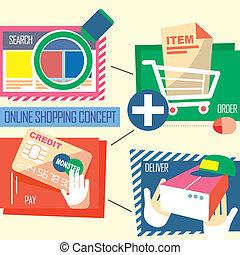 eljárás, lakás, tervezés, bevásárlás online