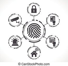 ellenőrzés, fogalom, -, rendszer, belépés, ujjlenyomat, biztonság