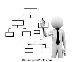 ellenző, diagram, szervezési, érint, üzletember, rajz, 3