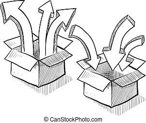 eloszlatás, csomagolás, hajózás