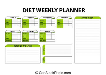 diéta tervezés