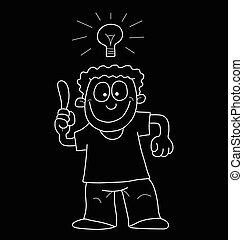ember, gondolat, karikatúra