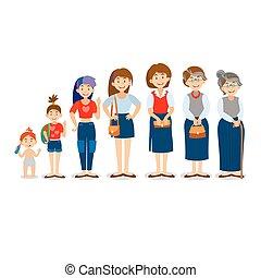 emberek, különböző, ages., érés, nemzedék, öreg, -, woman., gyermekkor, categories, development., kamaszkor, előad, életkor, csecsemőkor, age., fiatalság, minden