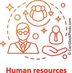 emberi találékonyság, fogalom, ikon