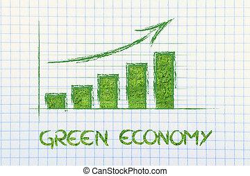 emelkedik, zöld, gazdaság