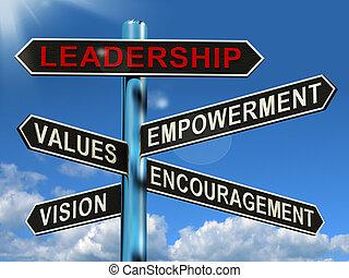 empowerment, útjelző tábla, buzdítás, vezetés, becsül, látomás, látszik