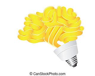 energia, megmentés, agyonüt, lightbulb