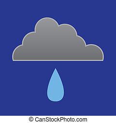 esőcsepp, felhő