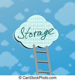 ez, jelkép, felhő, computing.