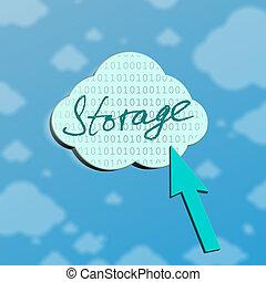 ez, server., tárolás, jelkép, felhő