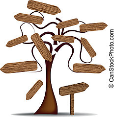 fából való, fa, cégtábla