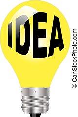 fény, bulb., gondolat