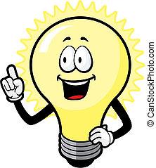 fény, gondolat, gumó