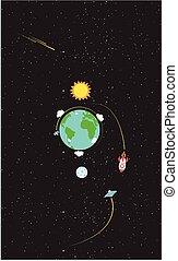 földdel feltölt, világegyetem