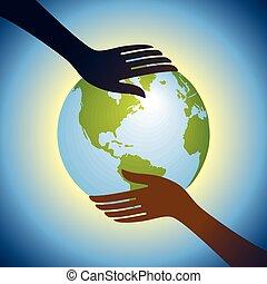 földgolyó, kitart kezezés