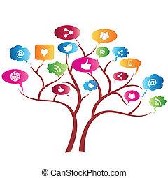 fa, hálózat, társadalmi