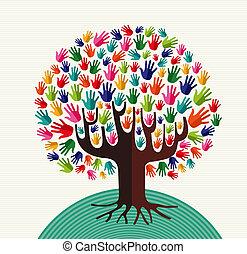 fa, színes, szolidaritás, kézbesít