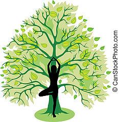 fa színlel, jóga