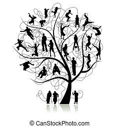 fa, viszonylagos, család