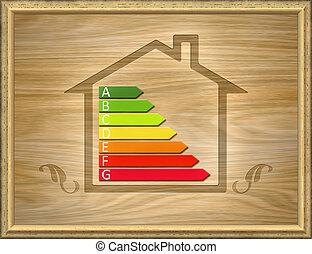 faház, energia, ábra, termelékenység