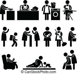 feleség, nő, anya, napi szokásos