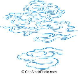 felhő, ábra