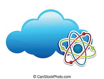 felhő, körülbelül, kémia, gondolkodó