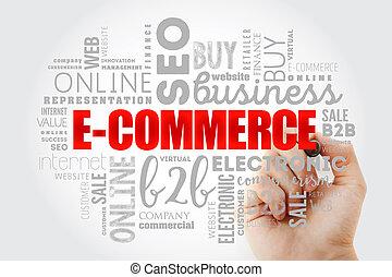 felhő, szó, kollázs, e-commerce
