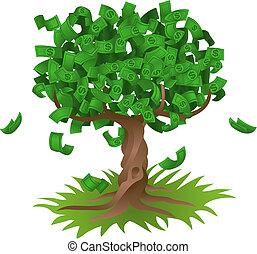 felnövés, pénz fa