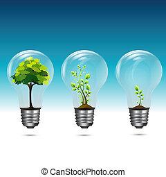 felnövés, zöld, technológia