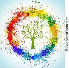 festék, szín, fa, keret, eco, háttér., vektor, loccsan