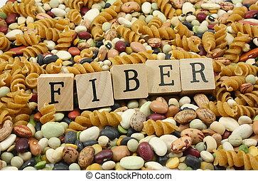 fiber!, több, eszik