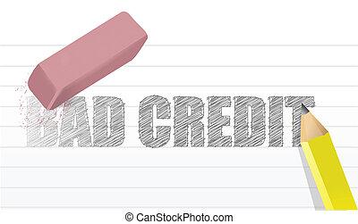 fogalom, ábra, hitel, rossz, kitöröl, tervezés