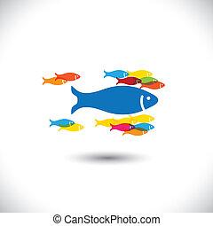fogalom, &, ólmozás, fish, -, engedély, vezetés, nagy, kicsi, fishe