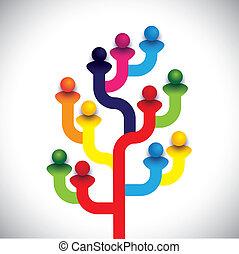 fogalom, dolgozó, társaság, fa, együtt, befog, dolgozók